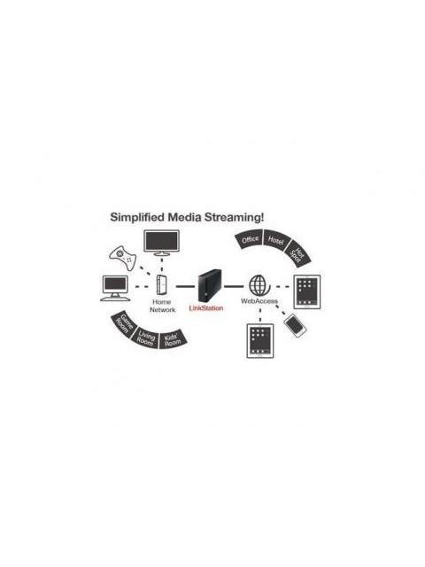 SISTEMA DE DISCOS NAS BUFFALO LINKSTATION 220 - 2TB - 2 BAHIAS - 800 MHZ - USB - NEGRO